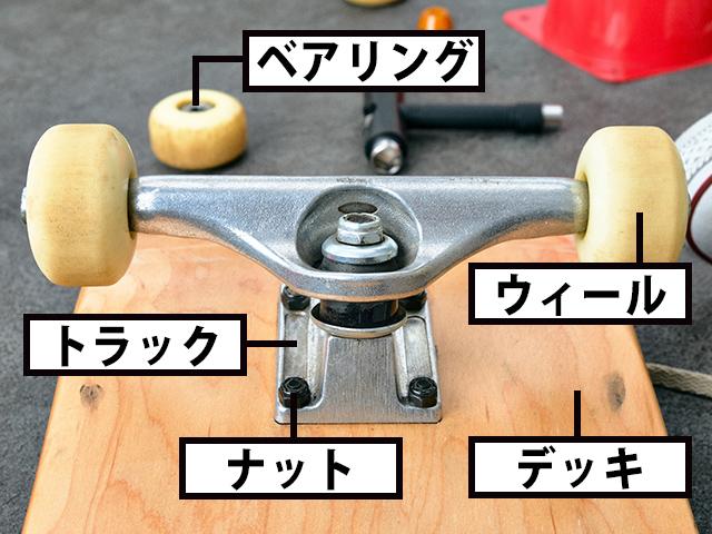 スケートボードはいくつかのギアでできている!